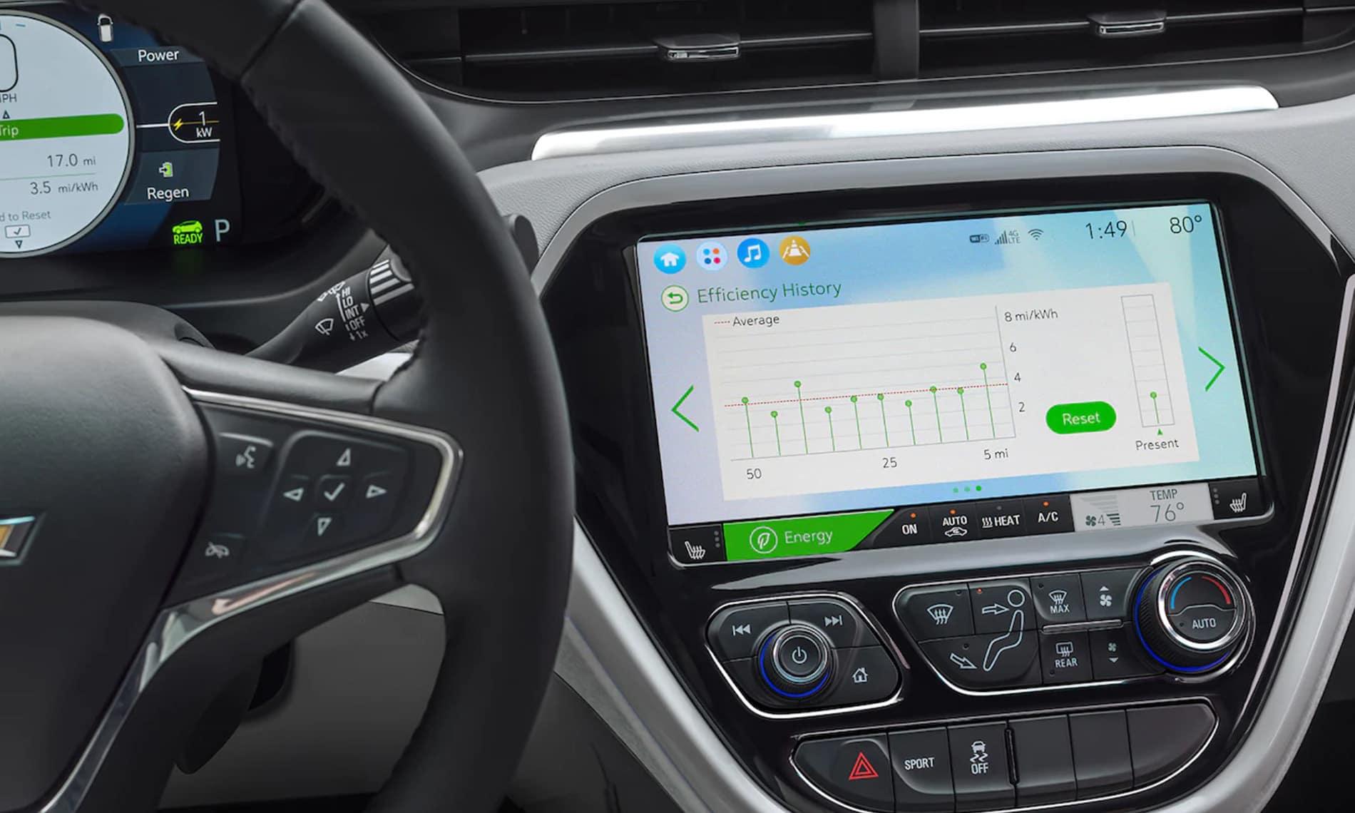 2021 Chevrolet Bolt EV in St. Louis